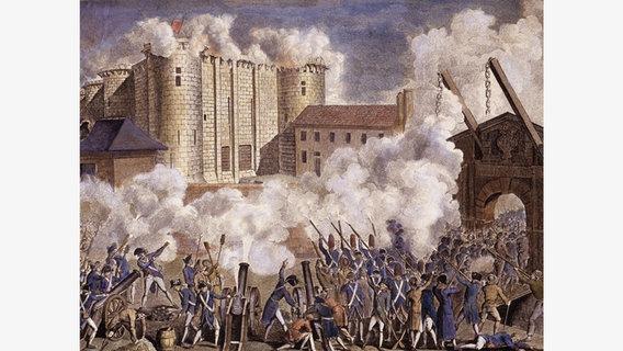 Frauen während der französischen revolution