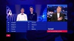 Sprecher vergibt via Schalte die israelischen Jury-Punkte.