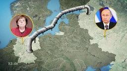 Eine Grafik zeigt, wie eine Comic-Pipeline von Russland nach Deutschland führt.