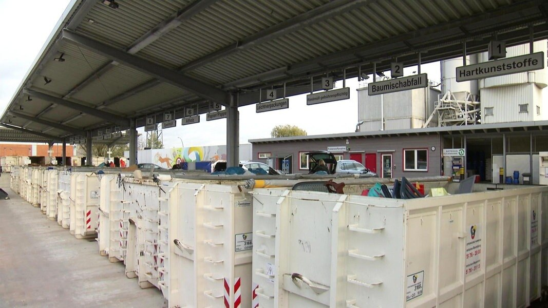 Stadtreinigung Hamburg Recyclinghöfe