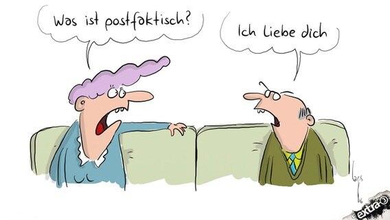 Postfaktisch