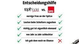 Entscheidungshilfe Germany's next Topmodel vs. SPD