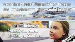 Laut einer Studie fühlen sich 71 Prozent der Deutschen vom Klimawandel bedroht. Die restlichen 29 Prozent von einem 16-jährigen Mädchen.