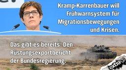 Kramp-Karrenbauer will Frühwarnsystem für Migrationsbewegungen und Krisen. Das gibt es bereits: Den Rüstungsexportbericht der Bundesregierung.