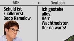 AKK: Schuld ist zuallererst Bodo Ramelow. Deutsch: Ich gestehe alles, Herr Wachtmeister. Der da war's!