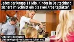 Jedes der knapp 11 Millionen Kinder in Deutschland sichert im Schnitt 1 bis 2 Arbeitsplätze*! *unbezahlte Heimarbeit, die überwiegend von Frauen verrichtet wird.