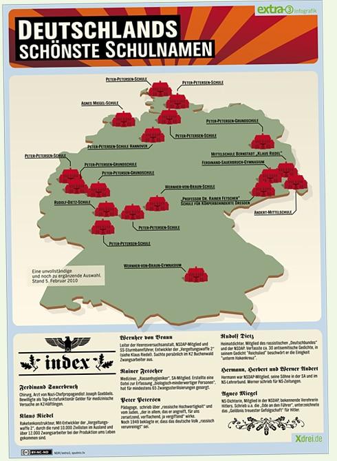 Deutschlands schönste Schulnamen, Grafische Umsetzung: sputnic.tv