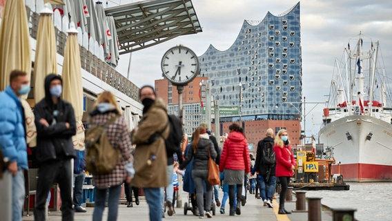 Hamburg Nachrichten Gestern