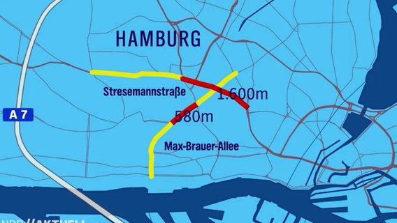 Diesel Verbot Hamburg