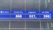 CO2-Zähler der S-Bahn in Hamburg. © NDR Foto: Screenshot