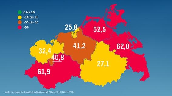 """Grafik mit der aktuellen """"Corona-Ampel"""" für Mecklenburg-Vorpommern. © NDR"""