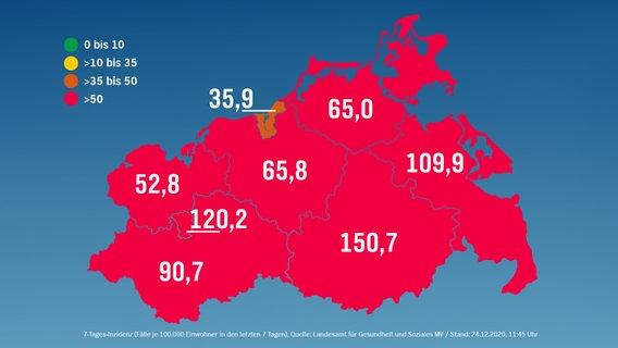 Coronavirus Mecklenburg Vorpommern Zahlen