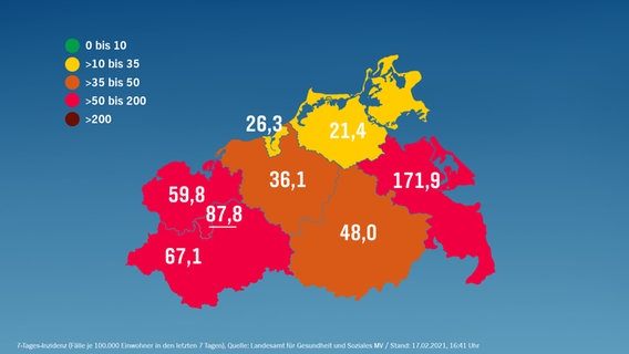 Corona Infizierte In Mecklenburg-Vorpommern