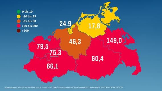 Mapa do outono de 7 dias em 23 de fevereiro