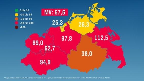 Corona Infizierte Mecklenburg-Vorpommern