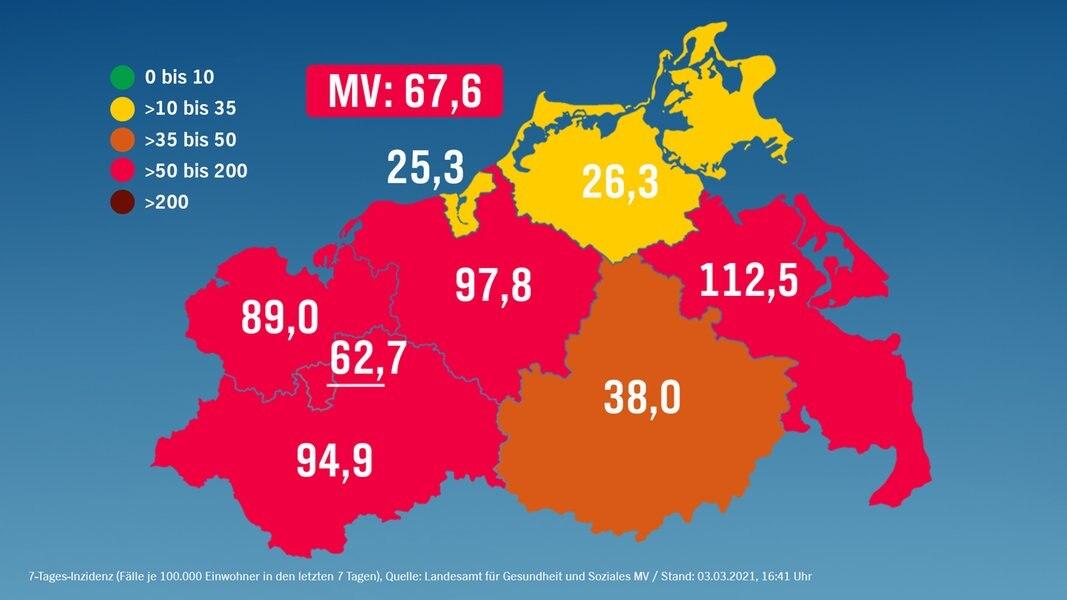 Corona Neuinfektionen Mecklenburg Vorpommern