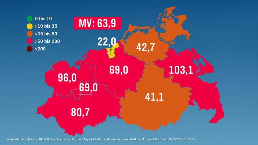 Neuinfektionen Mecklenburg