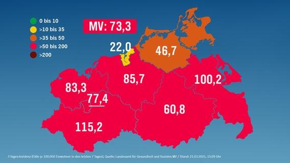 Nachrichten Aus Mecklenburg-Vorpommern