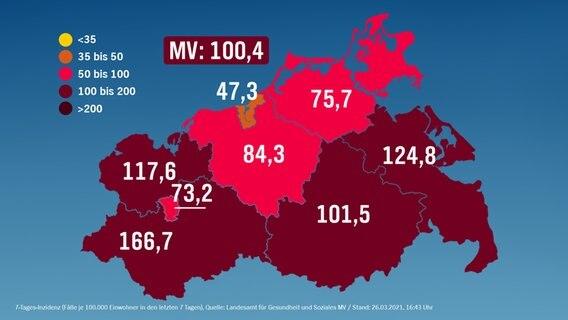 Carte d'incidence à 7 jours pour Mecklenburg-Western Pomerania à partir du 26 mars 2021.