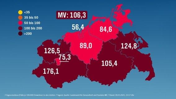 Corona Verordnung Mecklenburg Vorpommern