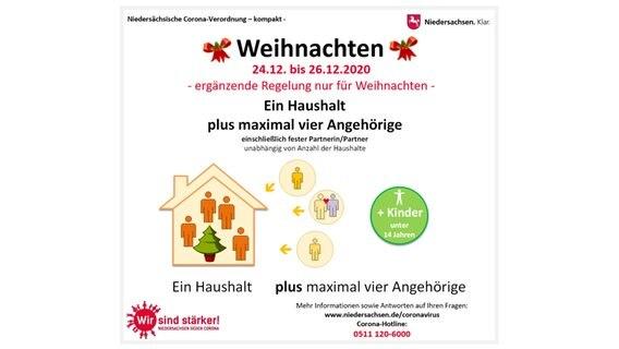 Kontroverse Corona Debatte Im Landtag Ndr De Nachrichten Niedersachsen Studio Hannover