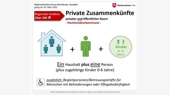 Neue Nachrichten Niedersachsen