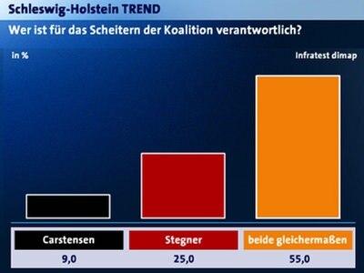 marktforschung frankfurt schmidt
