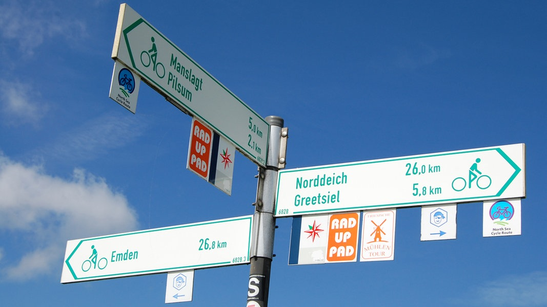 Fahrradwege Ostfriesland Karte.Radtouren In Ostfriesland Ndr De Ratgeber Reise Radtouren
