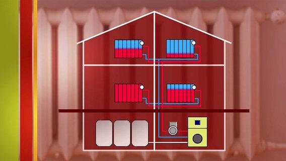 25 prozent heizkosten sparen so geht 39 s seite 3. Black Bedroom Furniture Sets. Home Design Ideas