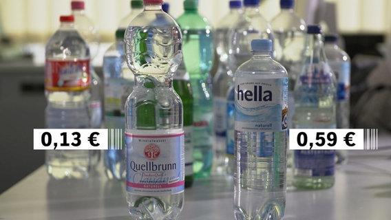 Teures Mineralwasser