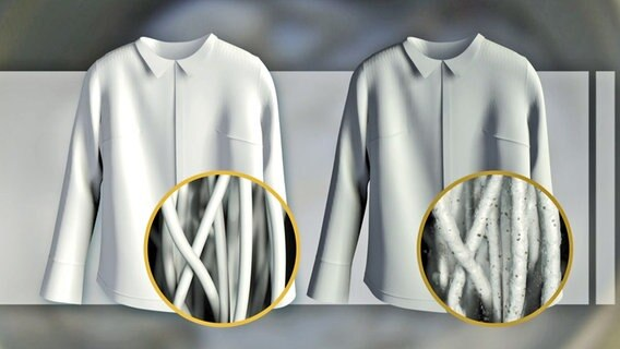 Welche Mittel Machen Wäsche Weiß Ndrde Ratgeber Verbraucher