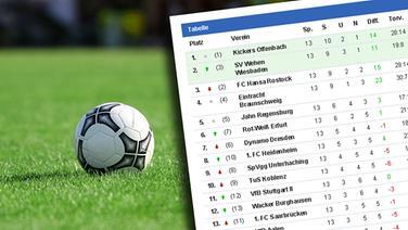 3te Liga Ergebnisse